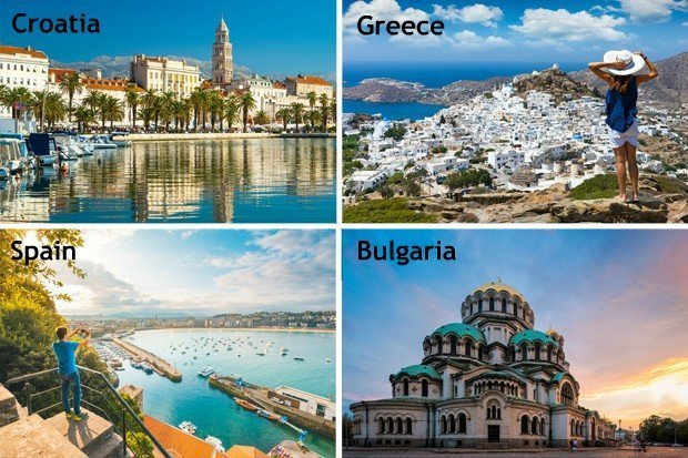 The Cheapest Destinations for Your 2020 Travel